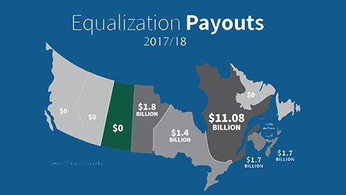 Should equalization really grow forever?