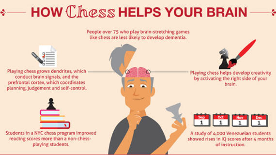 Five games that are surprising brain boosters